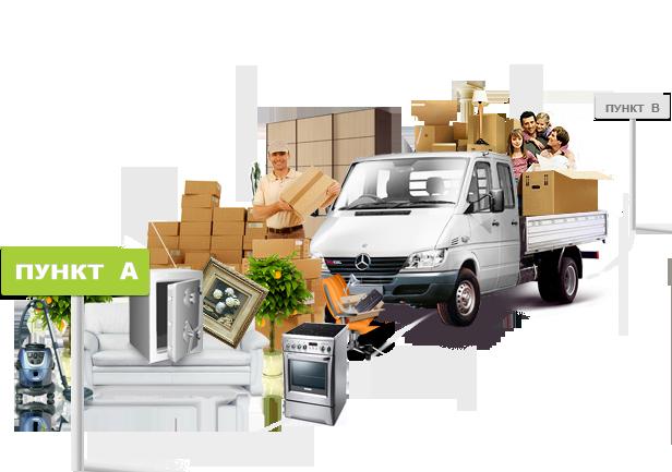 Картинки по запросу Перевозка мебели и грузов: простое решение непростого вопроса